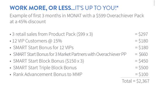 Monat ranks